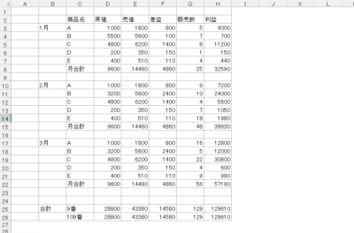 Numbersから書き出したExcelファイルをExcelで表示
