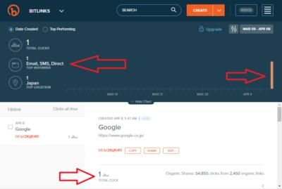 bitly短縮URLのアクセス確認